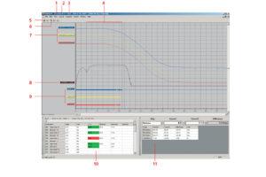 MEGGER CABA Win Circuit Breaker Analysis Software